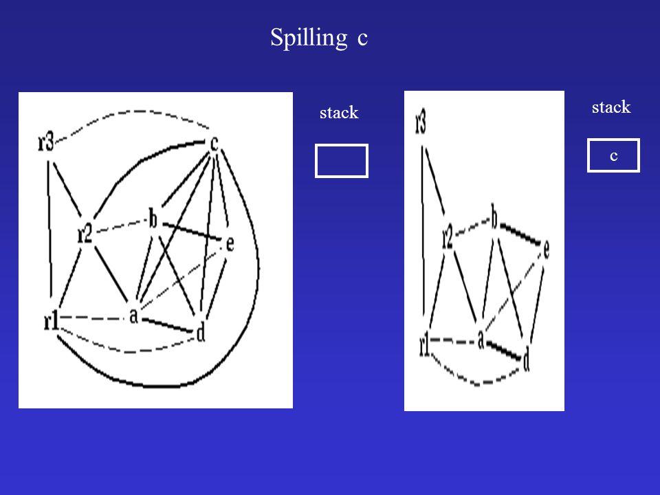 Spilling c c stack