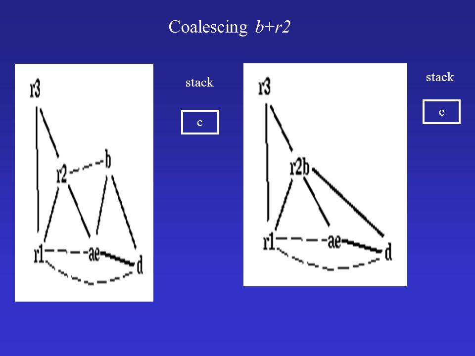 Coalescing b+r2 c stack c