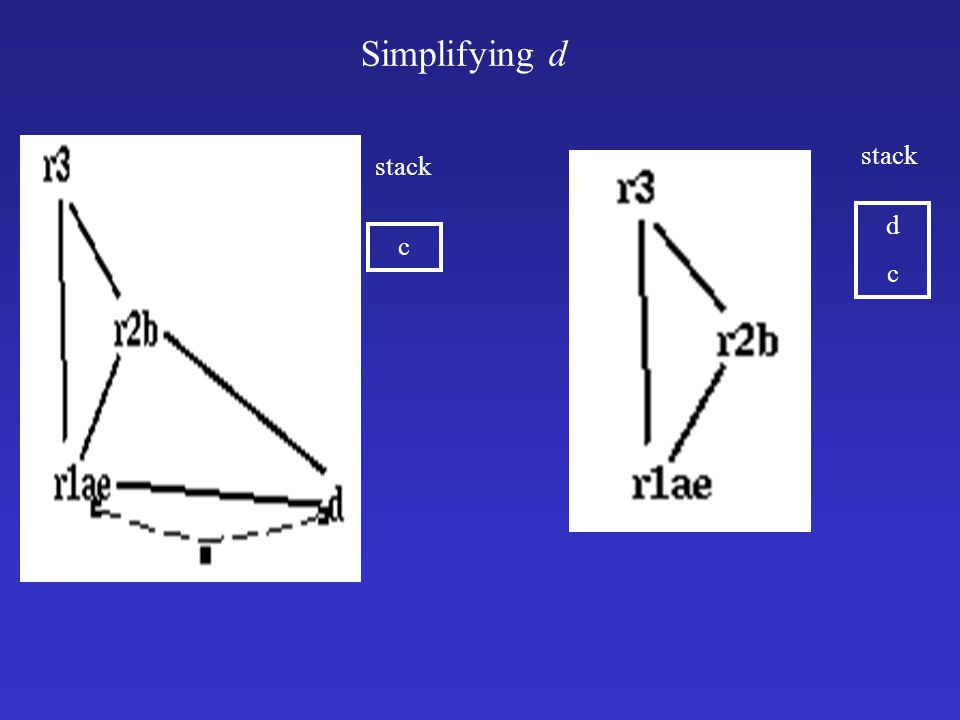 Pop d dcdc stack c d is assigned to r3