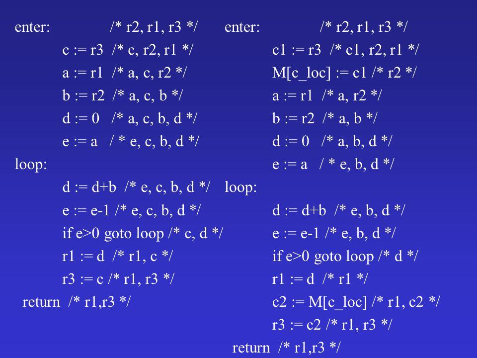 enter: /* r2, r1, r3 */ c1 := r3 /* c1, r2, r1 */ M[c_loc] := c1 /* r2 */ a := r1 /* a, r2 */ b := r2 /* a, b */ d := 0 /* a, b, d */ e := a / * e, b, d */ loop: d := d+b /* e, b, d */ e := e-1 /* e, b, d */ if e>0 goto loop /* d */ r1 := d /* r1 */ c2 := M[c_loc] /* r1, c2 */ r3 := c2 /* r1, r3 */ return /* r1,r3 */ enter: /* r2, r1, r3 */ c := r3 /* c, r2, r1 */ a := r1 /* a, c, r2 */ b := r2 /* a, c, b */ d := 0 /* a, c, b, d */ e := a / * e, c, b, d */ loop: d := d+b /* e, c, b, d */ e := e-1 /* e, c, b, d */ if e>0 goto loop /* c, d */ r1 := d /* r1, c */ r3 := c /* r1, r3 */ return /* r1,r3 */