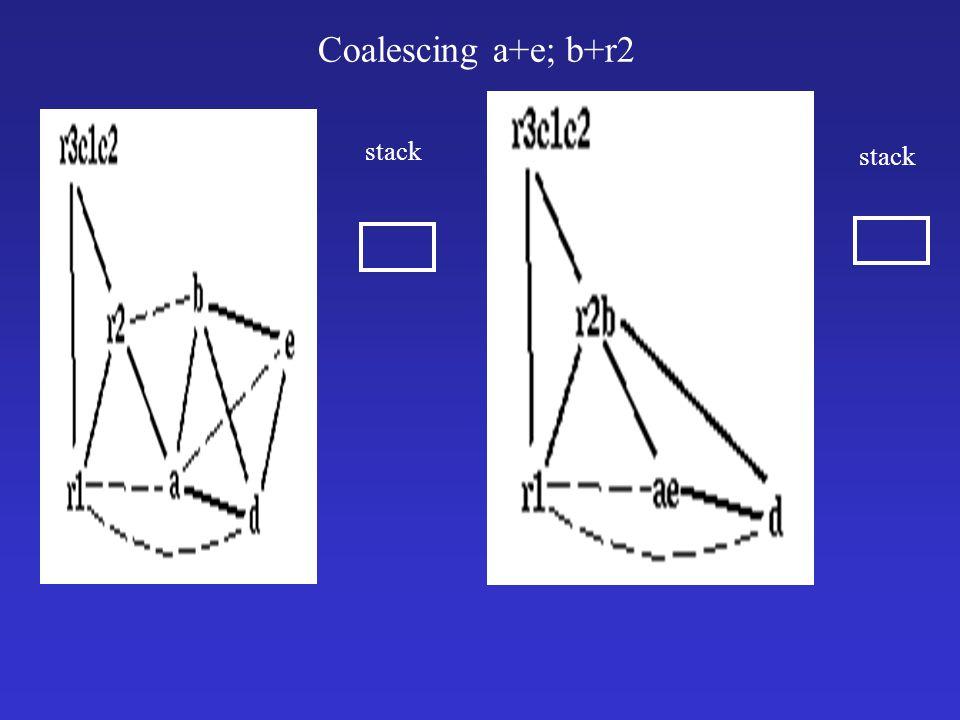 Coalescing a+e; b+r2 stack