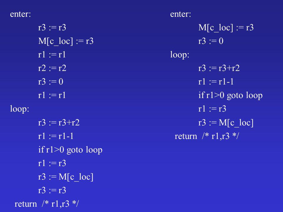 enter: r3 := r3 M[c_loc] := r3 r1 := r1 r2 := r2 r3 := 0 r1 := r1 loop: r3 := r3+r2 r1 := r1-1 if r1>0 goto loop r1 := r3 r3 := M[c_loc] r3 := r3 return /* r1,r3 */ enter: M[c_loc] := r3 r3 := 0 loop: r3 := r3+r2 r1 := r1-1 if r1>0 goto loop r1 := r3 r3 := M[c_loc] return /* r1,r3 */