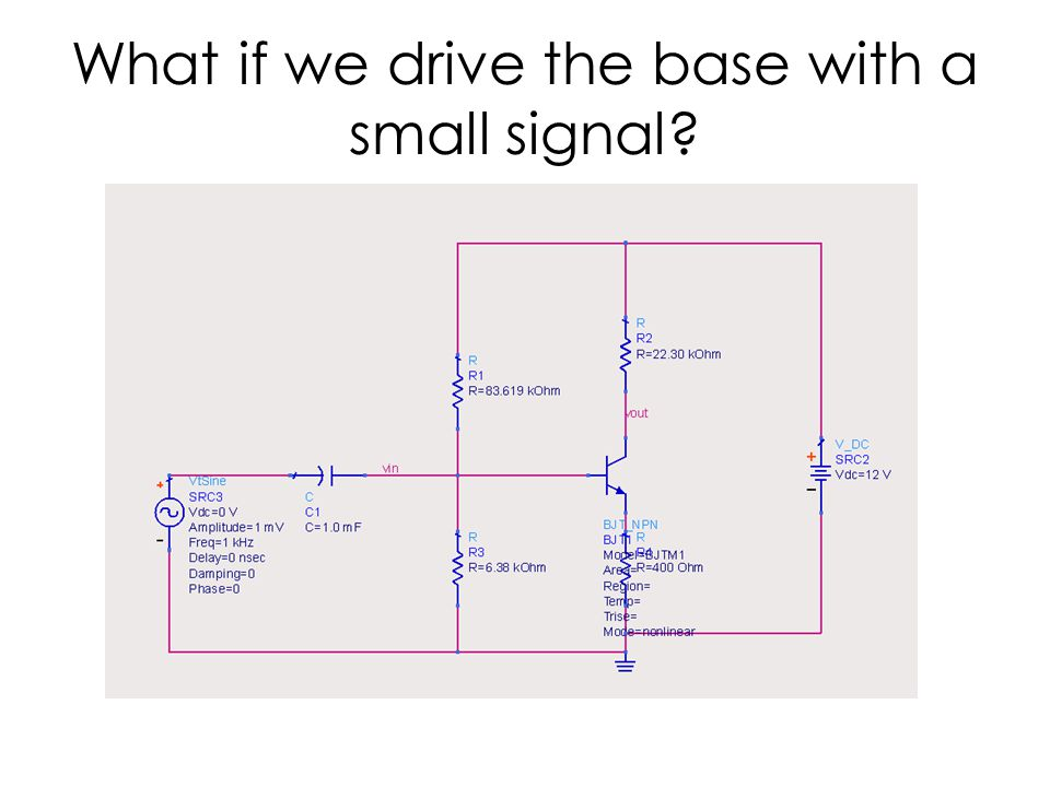 What if we drive the base with a small signal?