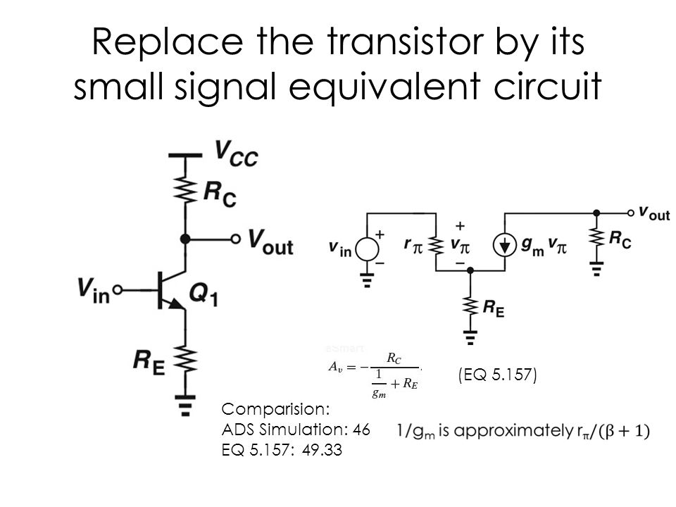 Replace the transistor by its small signal equivalent circuit (EQ 5.157) Comparision: ADS Simulation: 46 EQ 5.157: 49.33