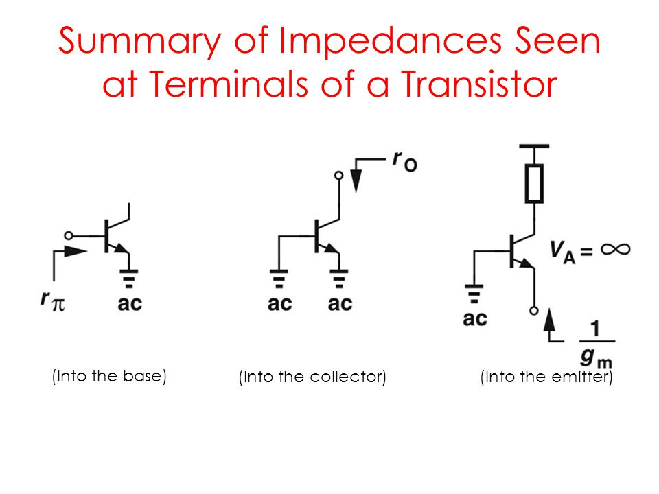 Summary of Impedances Seen at Terminals of a Transistor (Into the base) (Into the collector)(Into the emitter)