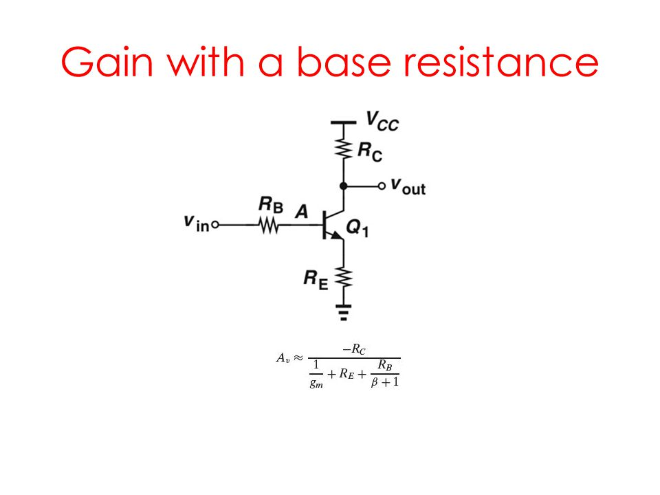 Gain with a base resistance