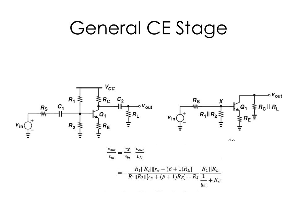 General CE Stage