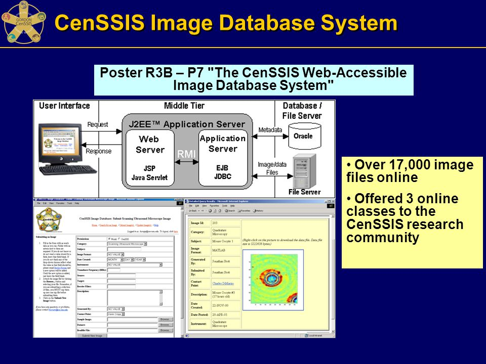CenSSIS Image Database System Poster R3B – P7