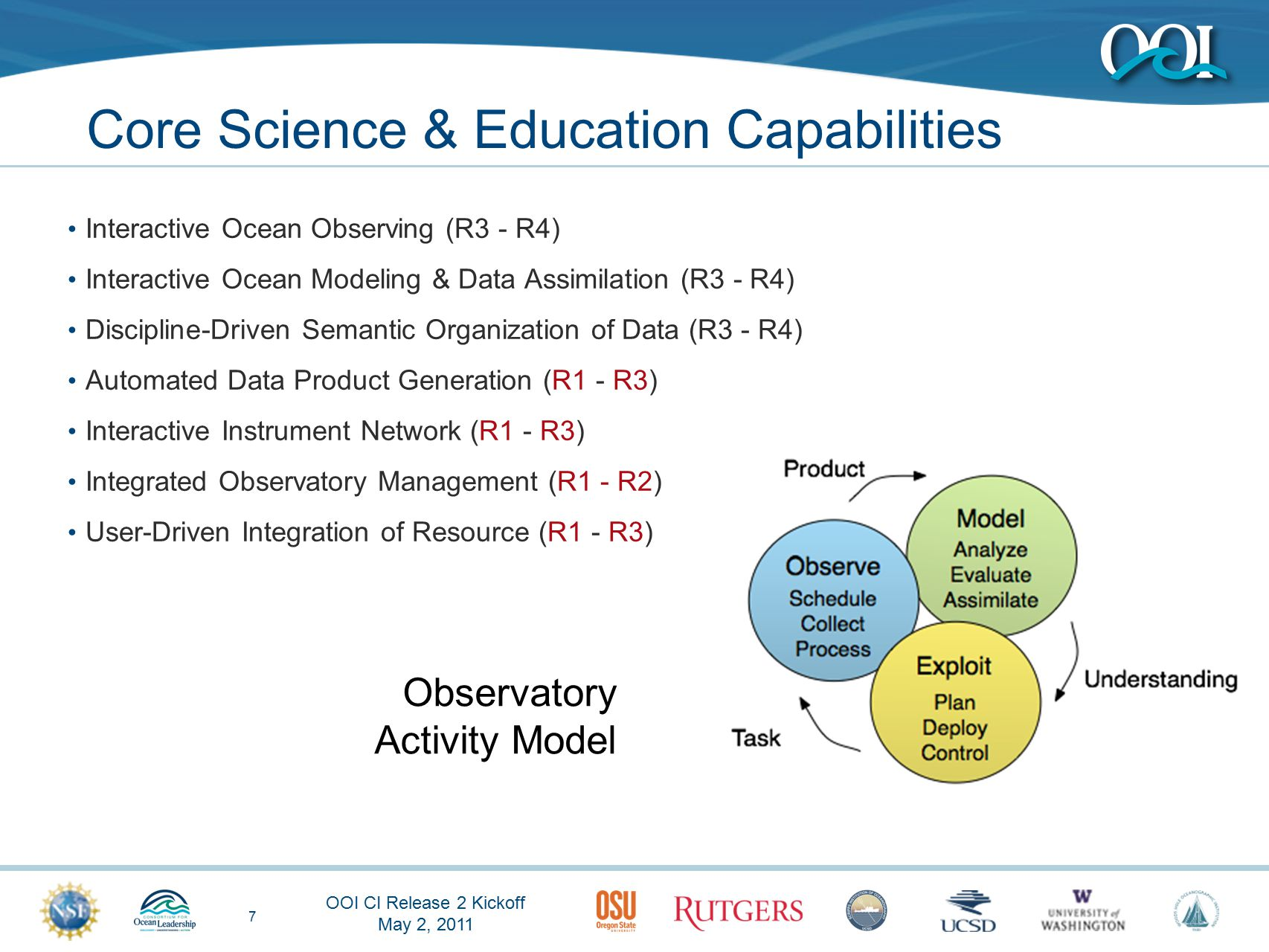 OOI CI Release 2 Kickoff May 2, 2011 7 Core Science & Education Capabilities Interactive Ocean Observing (R3 - R4) Interactive Ocean Modeling & Data Assimilation (R3 - R4) Discipline-Driven Semantic Organization of Data (R3 - R4) Automated Data Product Generation (R1 - R3) Interactive Instrument Network (R1 - R3) Integrated Observatory Management (R1 - R2) User-Driven Integration of Resource (R1 - R3) Observatory Activity Model