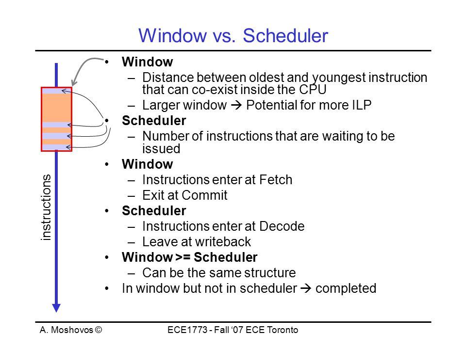 A. Moshovos ©ECE1773 - Fall '07 ECE Toronto Window vs.