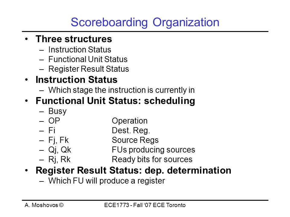 A. Moshovos ©ECE1773 - Fall '07 ECE Toronto Scoreboarding Organization Three structures –Instruction Status –Functional Unit Status –Register Result S