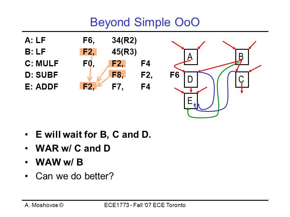 A. Moshovos ©ECE1773 - Fall '07 ECE Toronto Beyond Simple OoO AB CD E A:LFF6, 34(R2) B:LFF2,45(R3) C:MULFF0,F2, F4 D:SUBFF8,F2,F6 E:ADDFF2,F7,F4 E wil