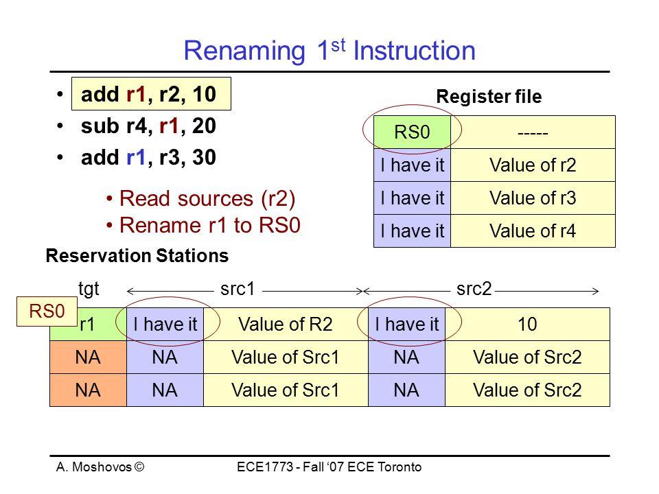 A. Moshovos ©ECE1773 - Fall '07 ECE Toronto Renaming 1 st Instruction add r1, r2, 10 sub r4, r1, 20 add r1, r3, 30 -----RS0 Value of r2I have it Value