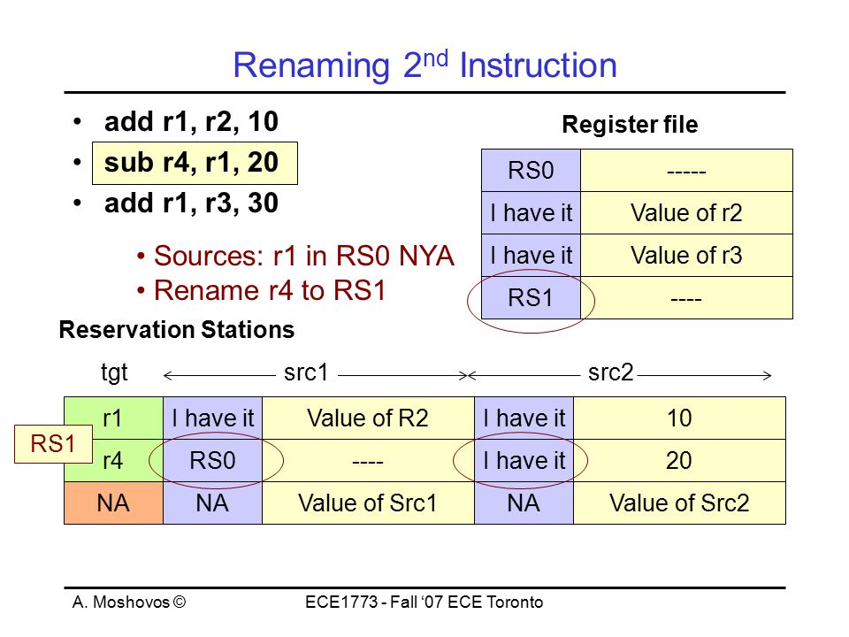 A. Moshovos ©ECE1773 - Fall '07 ECE Toronto Renaming 2 nd Instruction -----RS0 Value of r2I have it Value of r3I have it ----RS1 Register file Value o