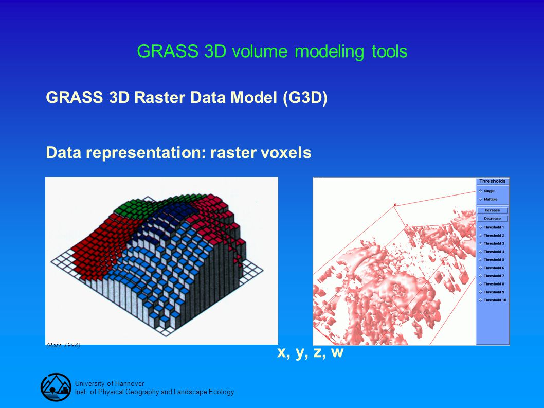 University of Hannover Inst. of Physical Geography and Landscape Ecology GRASS 3D volume modeling tools GRASS 3D Raster Data Model (G3D) Data represen