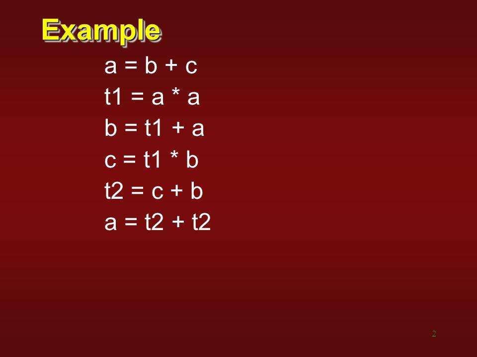 2 ExampleExample a = b + c t1 = a * a b = t1 + a c = t1 * b t2 = c + b a = t2 + t2