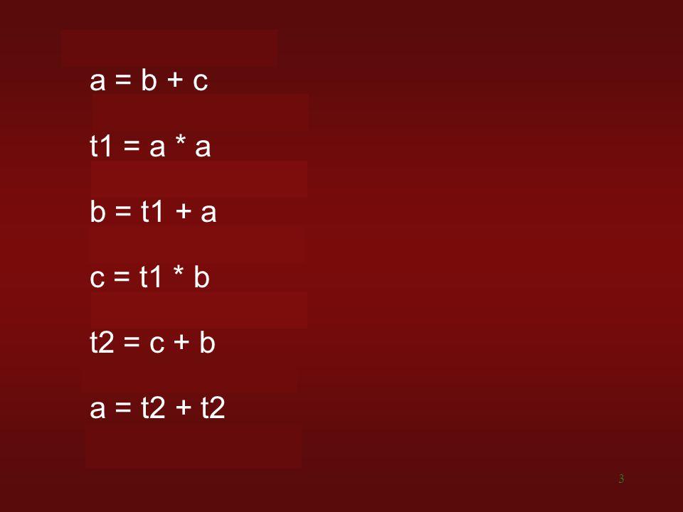 3 live = {b,c} a = b + c live = {a} t1 = a * a live = {a,t1} b = t1 + a live = { b,t1} c = t1 * b live = {b,c} t2 = c + b live = {b,c,t2} a = t2 + t2 live = {a,b,c}