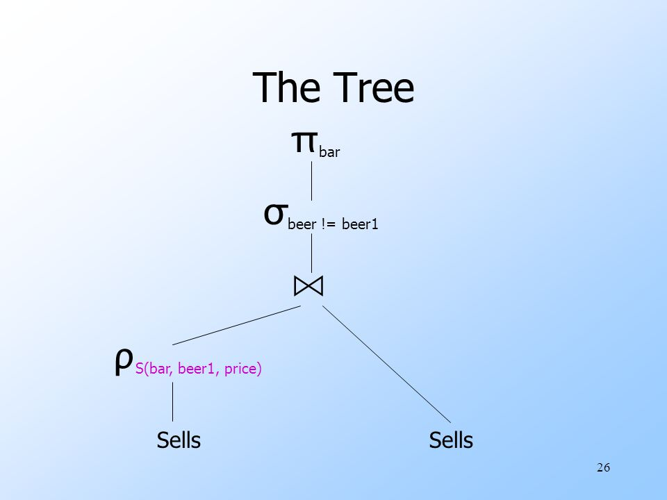 26 The Tree Sells ρ S(bar, beer1, price) ⋈ π bar σ beer != beer1