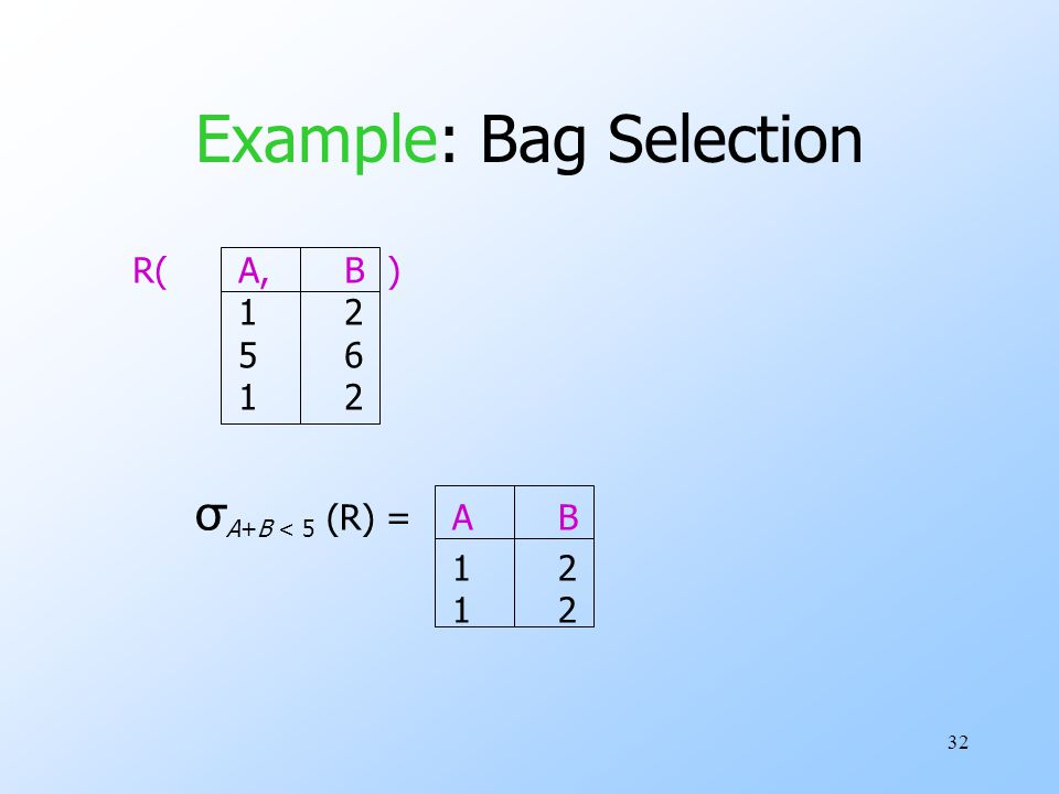 32 Example: Bag Selection R(A,B ) 12 56 12 σ A+B < 5 (R) =AB 12