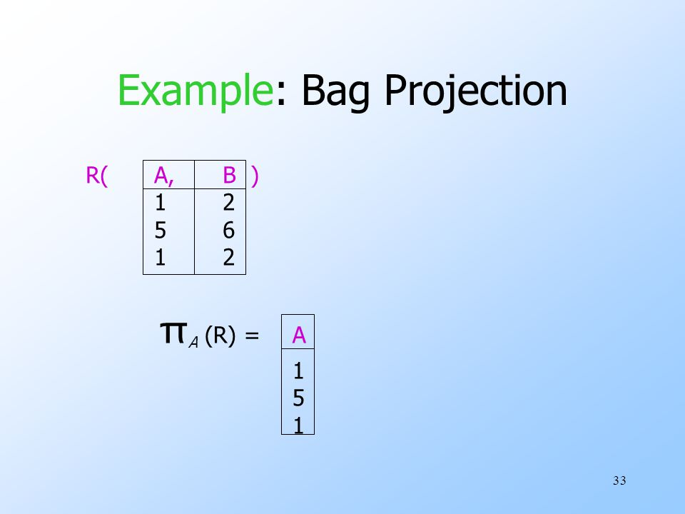 33 Example: Bag Projection R(A,B ) 12 56 12 π A (R) =A 1 5 1