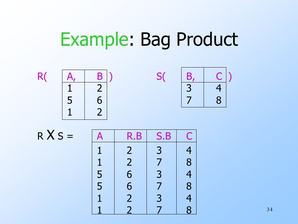 34 Example: Bag Product R(A,B )S(B,C ) 1234 5678 12 R Χ S =AR.BS.BC 1234 1278 5634 5678 1234 1278