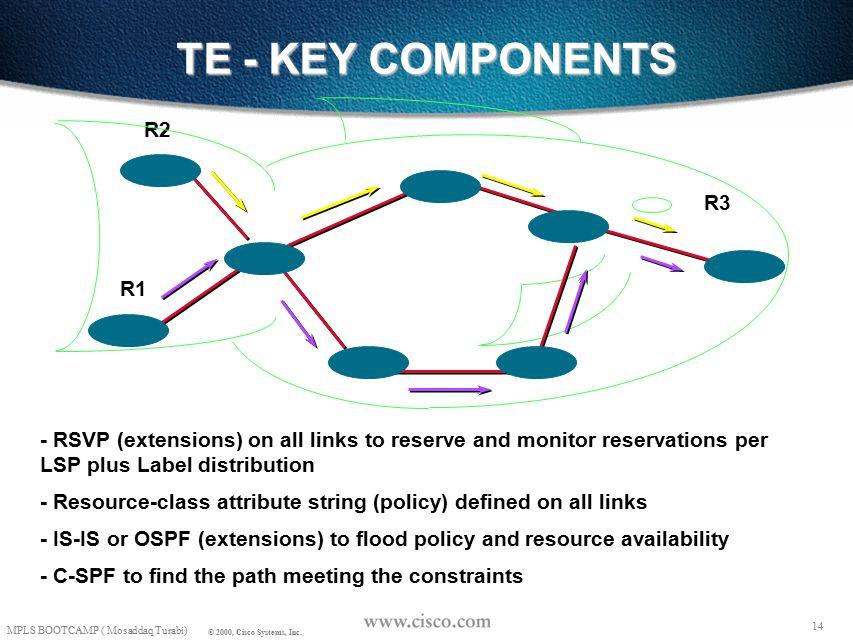 13 MPLS BOOTCAMP ( Mosaddaq Turabi) © 2000, Cisco Systems, Inc.