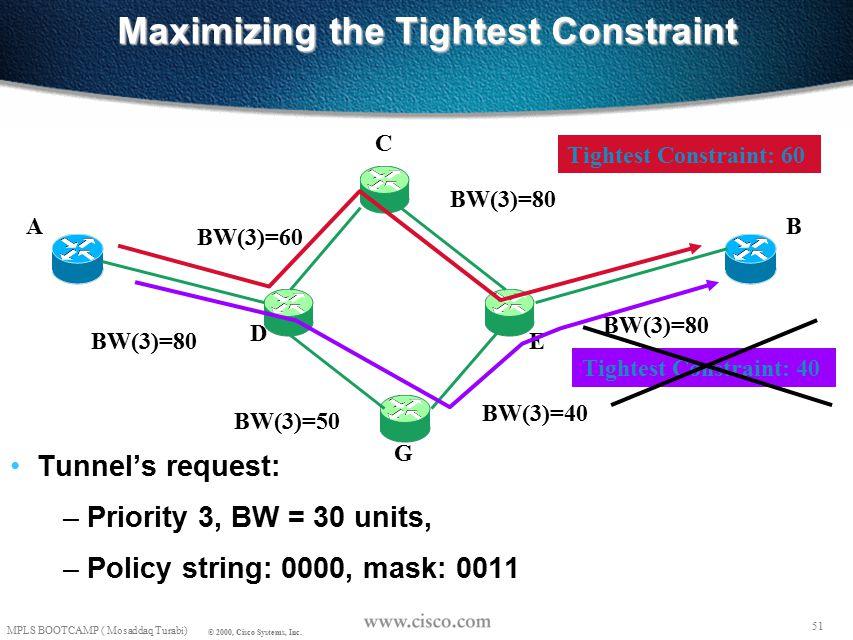 50 MPLS BOOTCAMP ( Mosaddaq Turabi) © 2000, Cisco Systems, Inc.