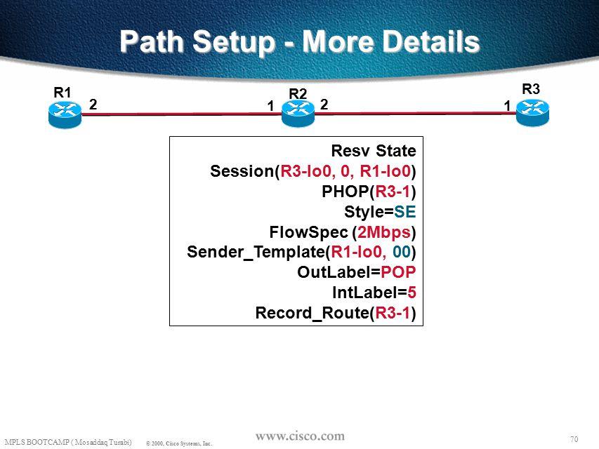 69 MPLS BOOTCAMP ( Mosaddaq Turabi) © 2000, Cisco Systems, Inc.
