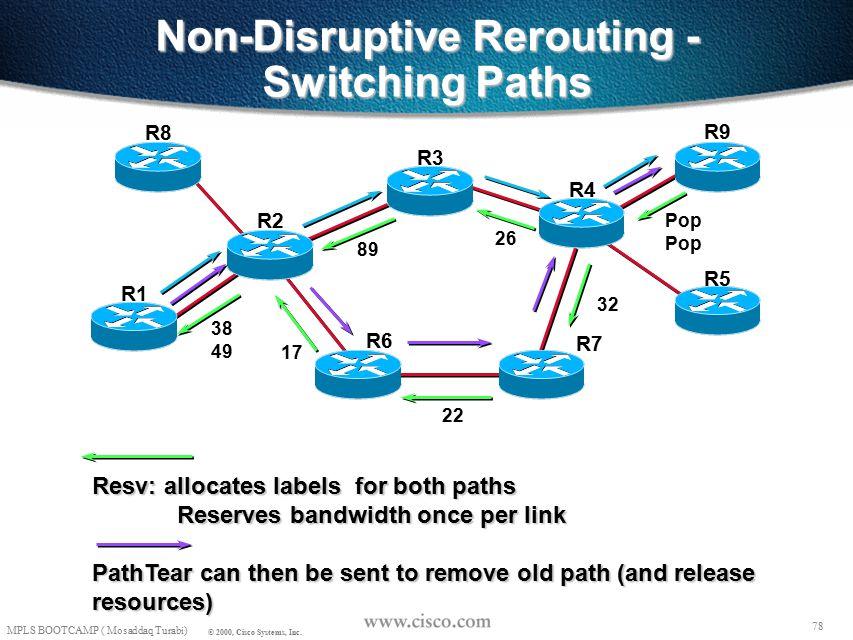 77 MPLS BOOTCAMP ( Mosaddaq Turabi) © 2000, Cisco Systems, Inc. Non-Disruptive Rerouting - New Path Setup Current Path (ERO = R1->R2->R6->R7->R4->R9)