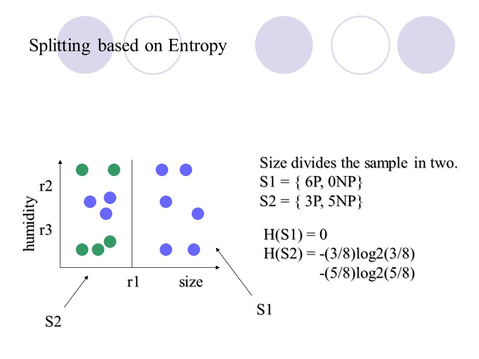 Splitting based on Entropy sizer1 r2 r3 humidity Size divides the sample in two.