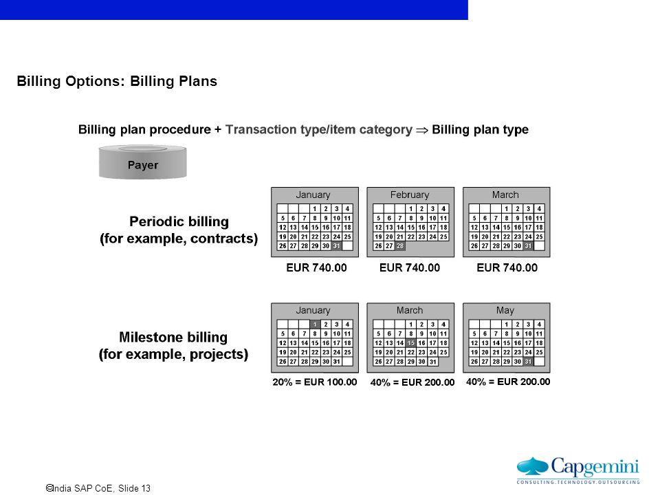  India SAP CoE, Slide 13 Billing Options: Billing Plans