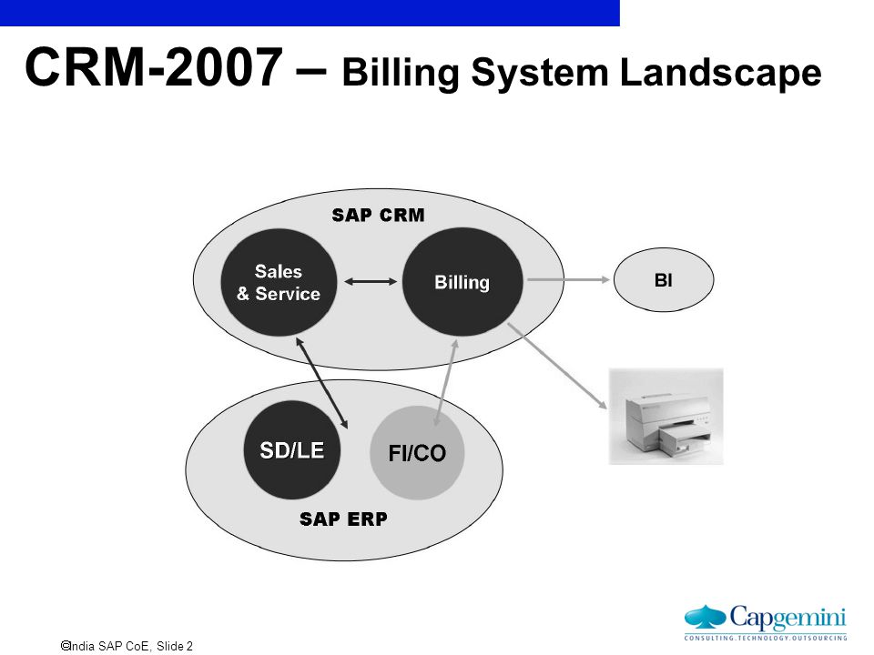  India SAP CoE, Slide 2 CRM-2007 – Billing System Landscape