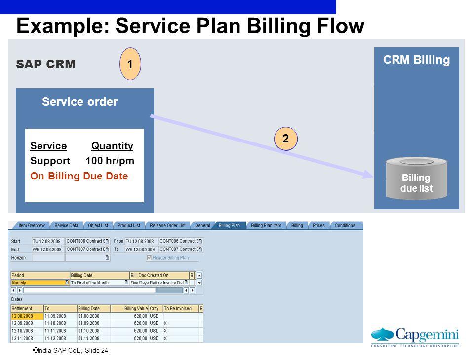  India SAP CoE, Slide 24 SAP CRM Example: Service Plan Billing Flow CRM Billing Billing due list 2 Service order Service Quantity Support 100 hr/pm O