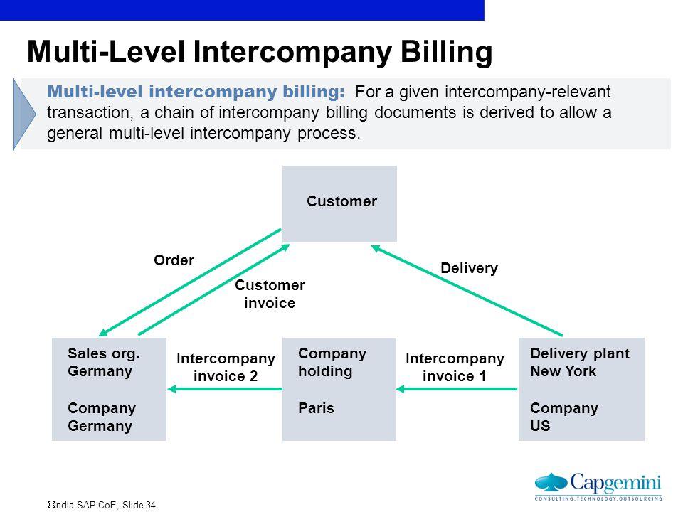  India SAP CoE, Slide 34 Multi-Level Intercompany Billing Multi-level intercompany billing: For a given intercompany-relevant transaction, a chain of