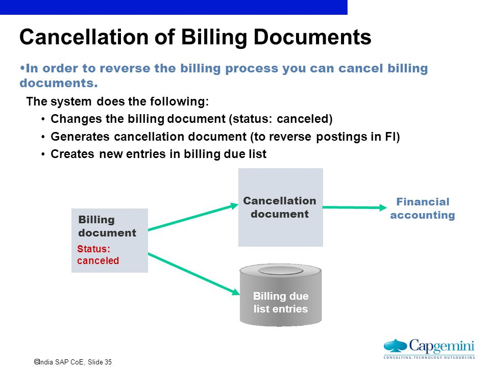  India SAP CoE, Slide 35 Cancellation of Billing Documents Cancellation document Billing due list entries Financial accounting Billing document Statu