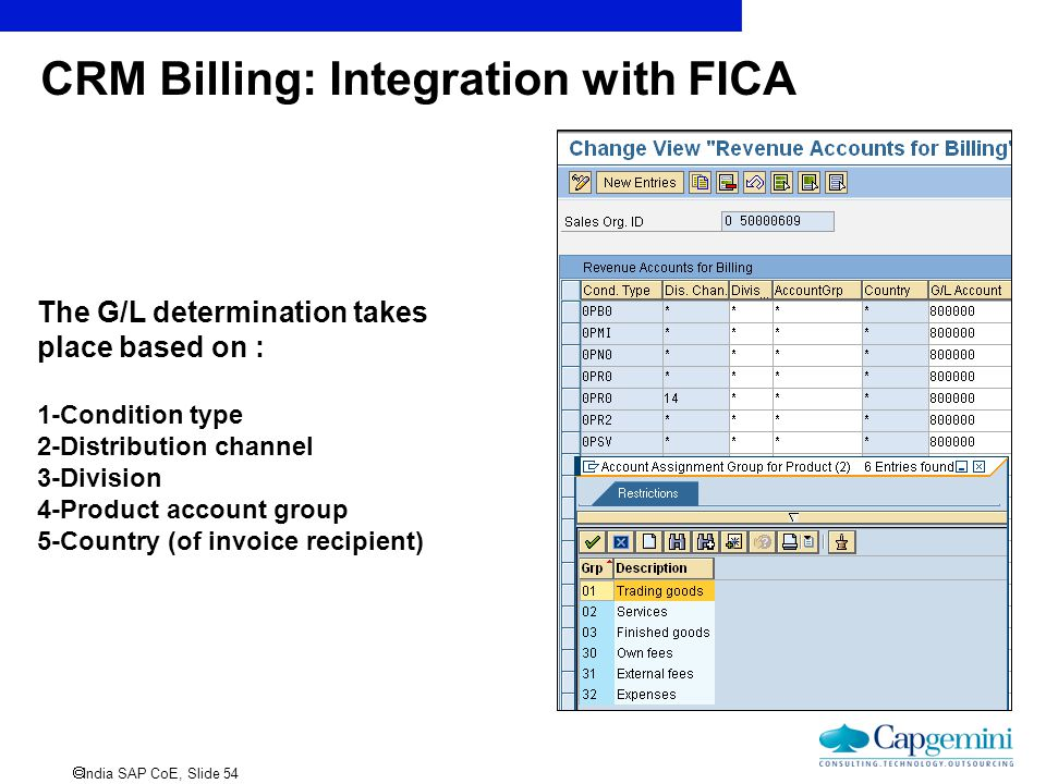  India SAP CoE, Slide 54 CRM Billing: Integration with FICA The G/L determination takes place based on : 1-Condition type 2-Distribution channel 3-Di