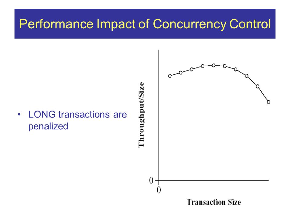 Performance Impact of Concurrency Control LONG transactions are penalized
