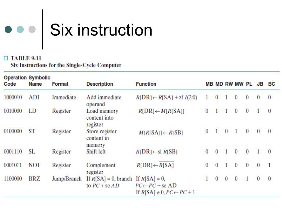 Six instruction