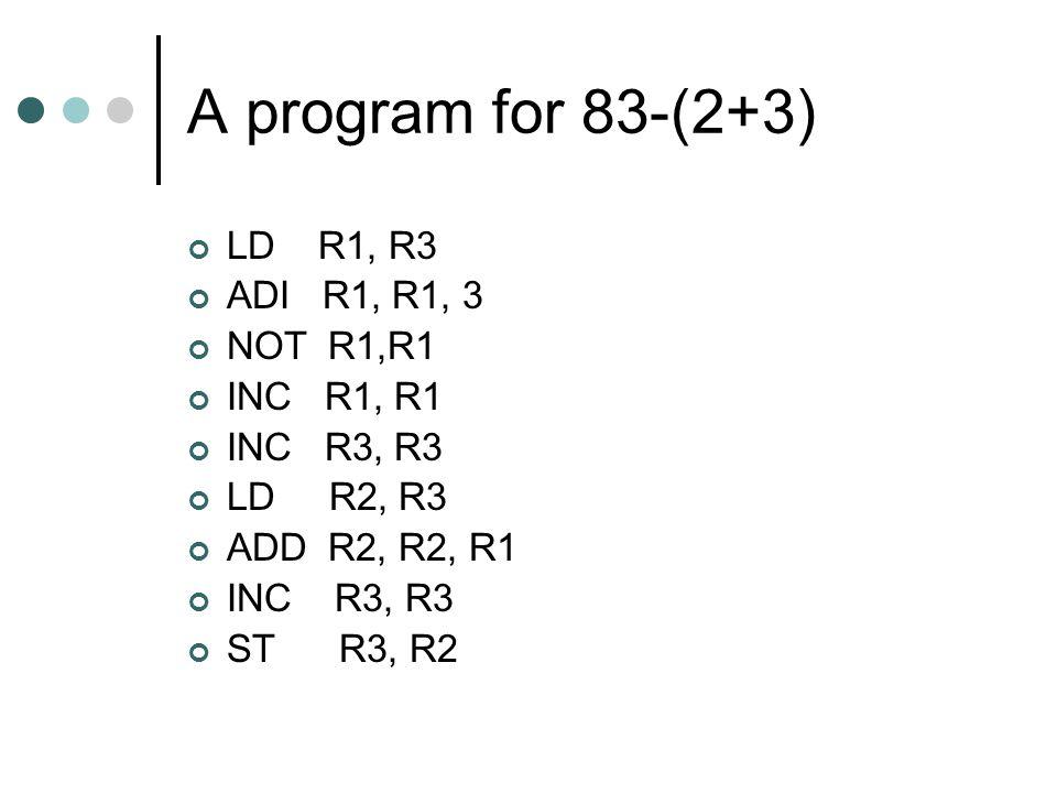 A program for 83-(2+3) LD R1, R3 ADI R1, R1, 3 NOT R1,R1 INC R1, R1 INC R3, R3 LD R2, R3 ADD R2, R2, R1 INC R3, R3 ST R3, R2
