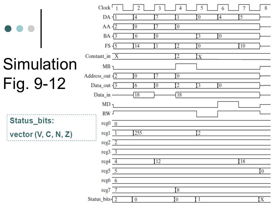 Simulation Fig. 9-12 Status_bits: vector (V, C, N, Z)