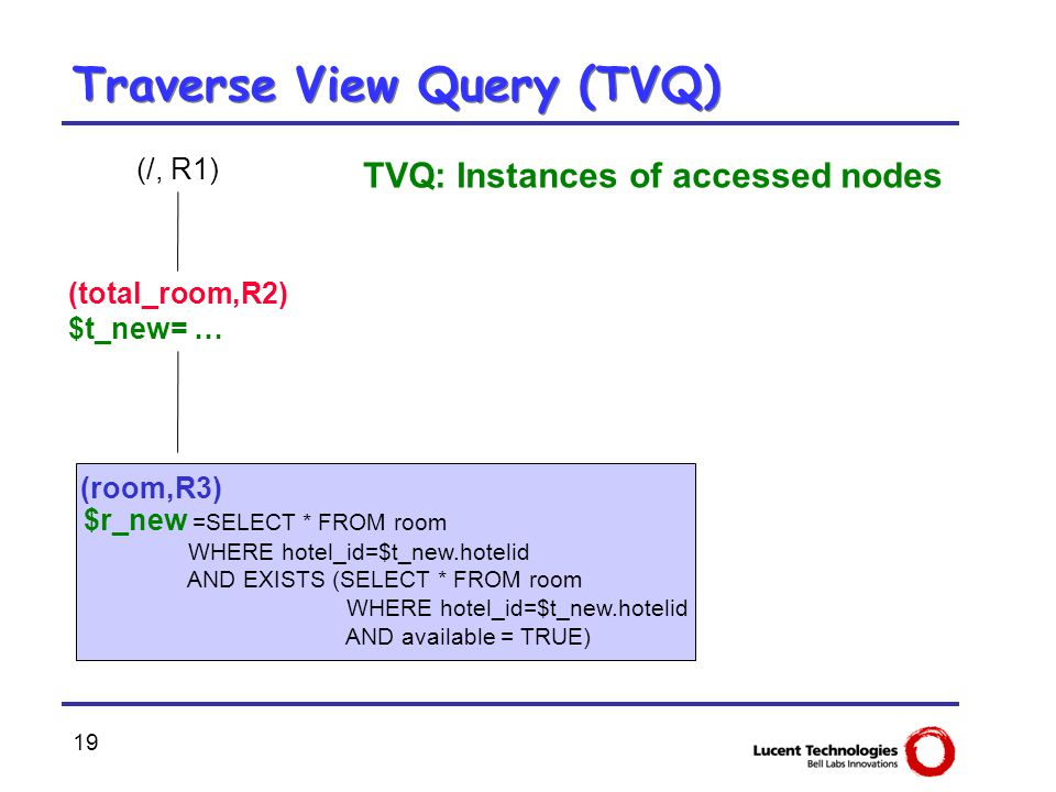 19 Traverse View Query (TVQ) (/, R1) (total_room,R2) $t_new= … (room,R3) $r_new =SELECT * FROM room WHERE hotel_id=$t_new.hotelid AND EXISTS (SELECT *