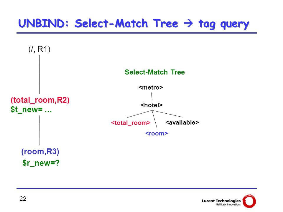 22 UNBIND: Select-Match Tree  tag query Select-Match Tree (/, R1) (total_room,R2) $t_new= … (room,R3) $r_new=?