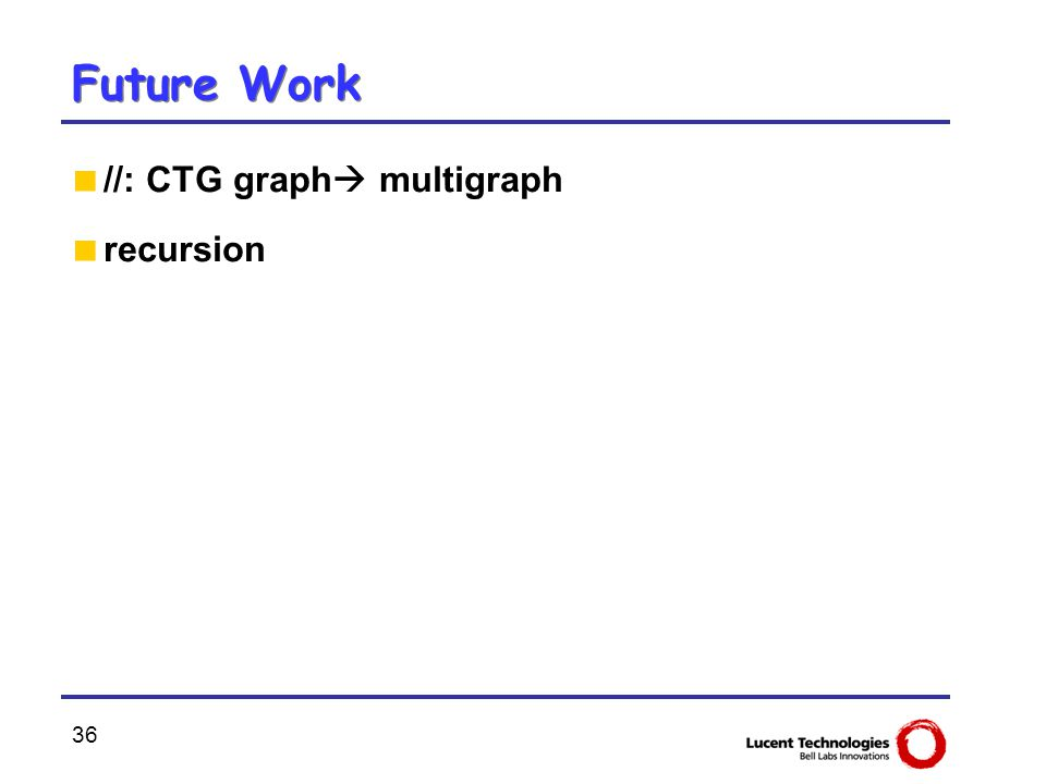 36 Future Work  //: CTG graph  multigraph  recursion
