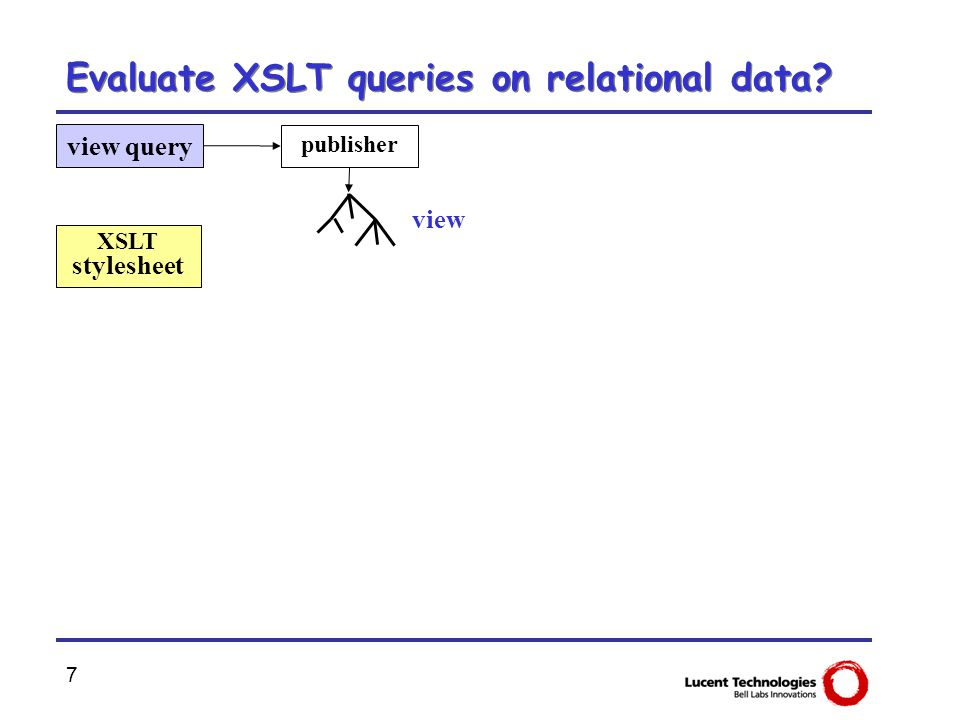 7 Evaluate XSLT queries on relational data? publisher XSLT stylesheet view query view