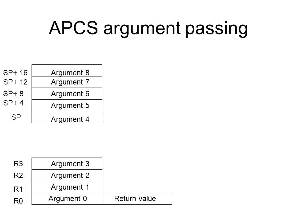 APCS argument passing R0 R1 R2 R3 SP SP+ 4 SP+ 8 SP+ 12 SP+ 16 Argument 0 Argument 1 Argument 2 Argument 3 Argument 4 Argument 5 Argument 6 Argument 7 Argument 8 Return value