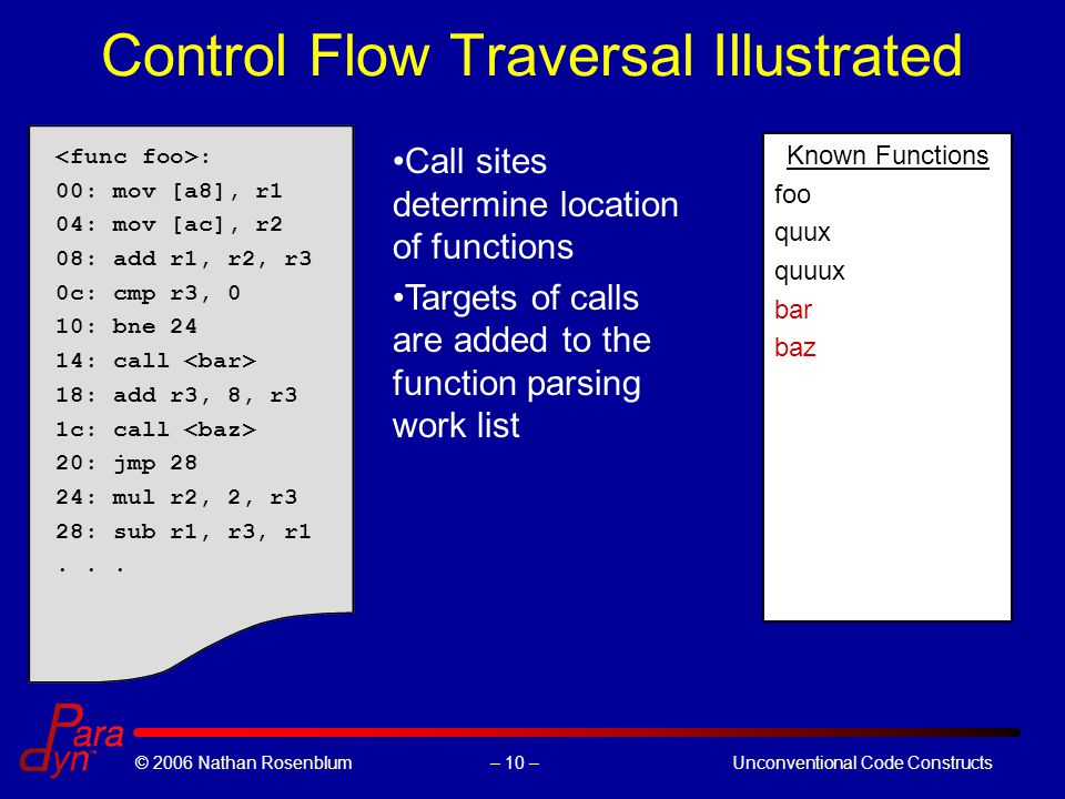 – 10 –© 2006 Nathan RosenblumUnconventional Code Constructs Control Flow Traversal Illustrated : 00: mov [a8], r1 04: mov [ac], r2 08: add r1, r2, r3 0c: cmp r3, 0 10: bne 24 14: call 18: add r3, 8, r3 1c: call 20: jmp 28 24: mul r2, 2, r3 28: sub r1, r3, r1...