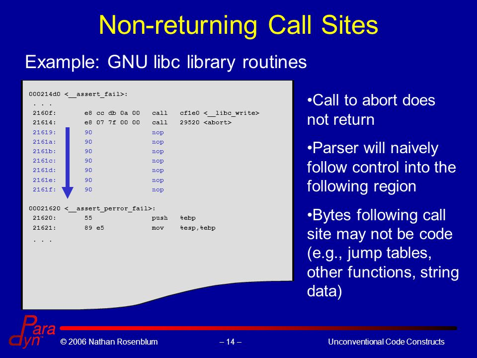 – 14 –© 2006 Nathan RosenblumUnconventional Code Constructs Non-returning Call Sites d0 :...