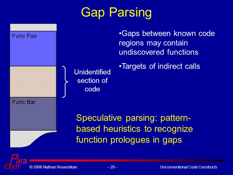 – 20 –© 2006 Nathan RosenblumUnconventional Code Constructs Gap Parsing Func Foo Func Bar Unidentified section of code Gaps between known code regions may contain undiscovered functions Targets of indirect calls Speculative parsing: pattern- based heuristics to recognize function prologues in gaps