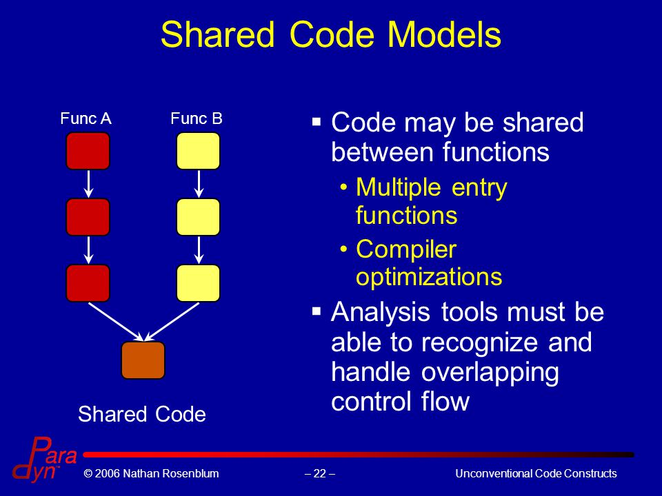 – 22 –© 2006 Nathan RosenblumUnconventional Code Constructs Shared Code Models Shared Code Func AFunc B  Code may be shared between functions Multiple entry functions Compiler optimizations  Analysis tools must be able to recognize and handle overlapping control flow