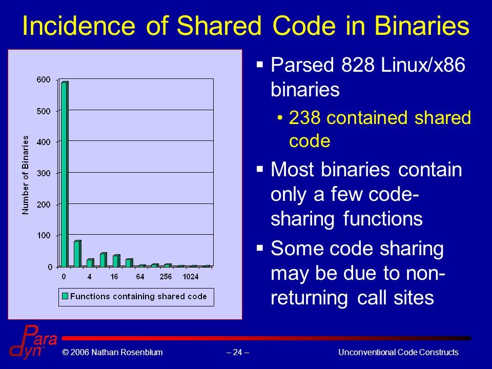 – 24 –© 2006 Nathan RosenblumUnconventional Code Constructs Incidence of Shared Code in Binaries  Parsed 828 Linux/x86 binaries 238 contained shared code  Most binaries contain only a few code- sharing functions  Some code sharing may be due to non- returning call sites
